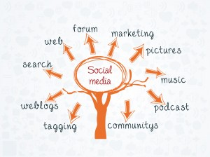 Photo Credit: graphicstock.com