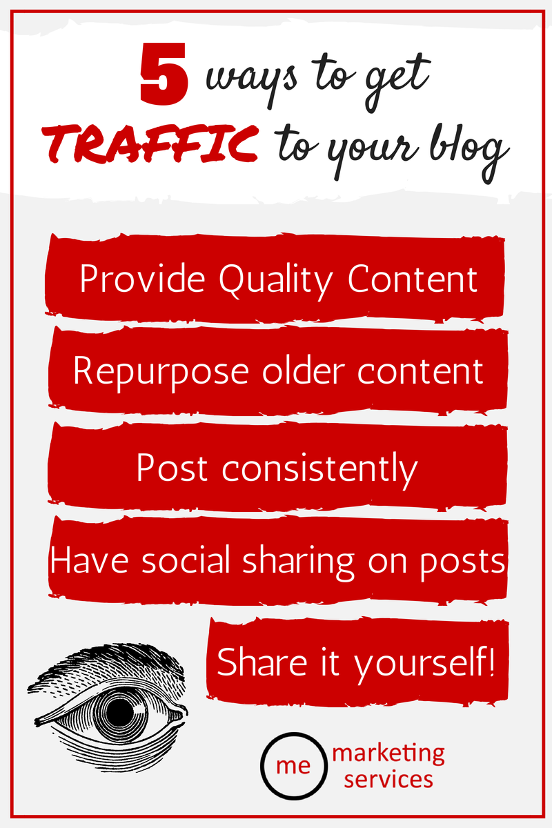 5 easy ways to get traffic to your blog