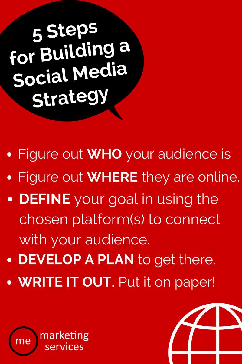 5 Steps to Building a Social Media Strategy