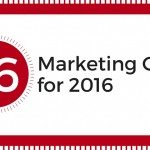 16 Marketing Goals for Your Business in 2016