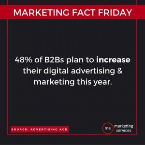 Marketing Fact Friday 1.29