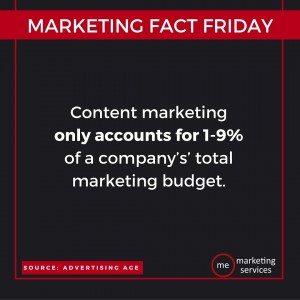 Marketing Fact Friday 2.19