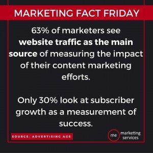 Marketing Fact Friday 2.26