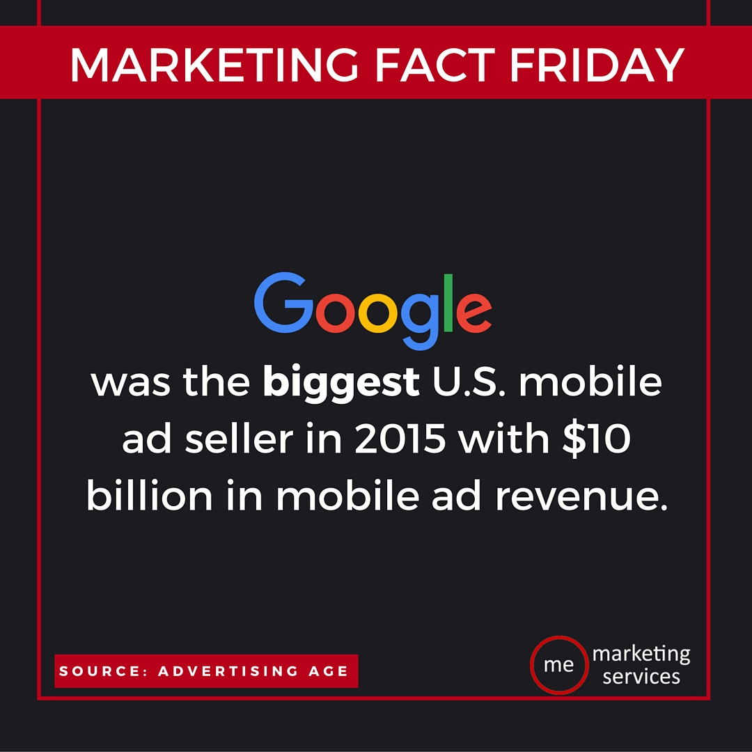 Marketing Fact Friday
