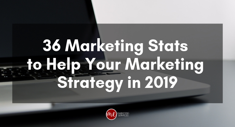 36 Marketing Stats to Help Your Marketing Strategy in 2019 - ME Marketing Services - Statesboro Marketing Social Media Marketing Website Design